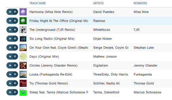 Miss Nine Features The Thomas Gold Remix Of Try On Her Top 10 Chart For November 2011