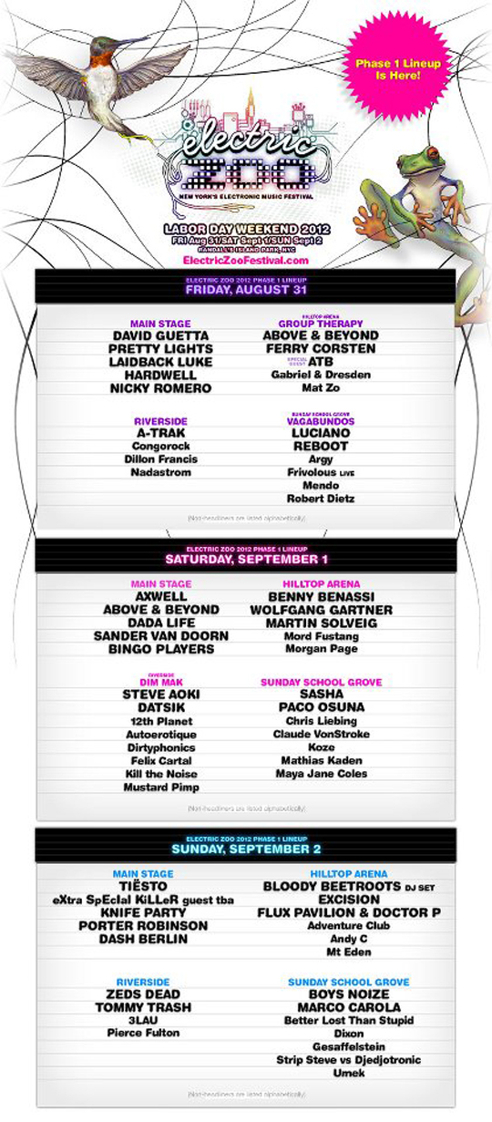 Electric Zoo - Phase 1
