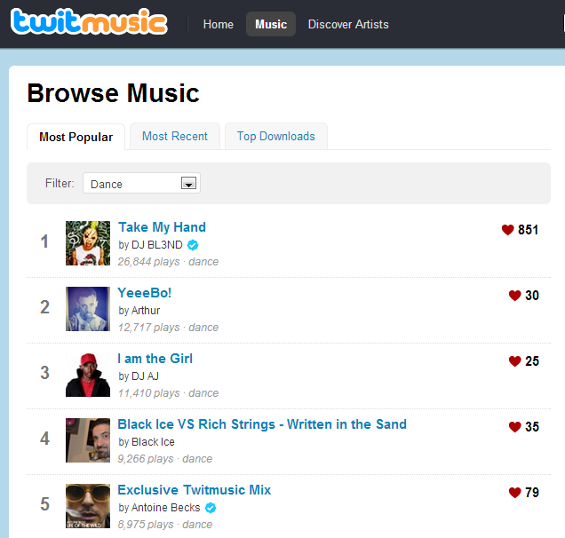 Antoine Becks Is #5 On The Twitmusic Charts!
