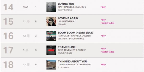 top 100 uk