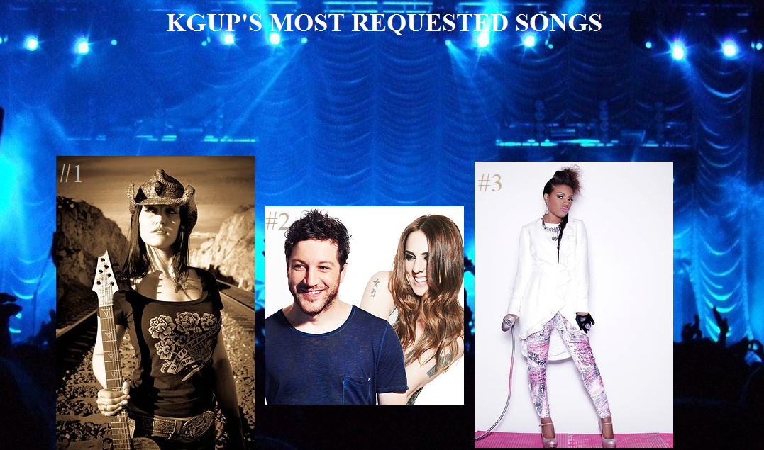 """Loving You"" Is The #2 Most Requested Song On KGUP 106.5FM"