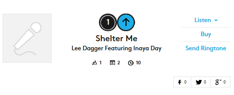 "Lee Dagger ft Inaya Day ""Shelter Me"" #1 On The Billboard Dance/Club Chart"