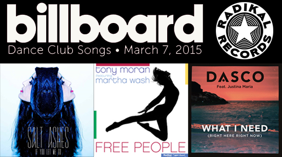 3 Radikal Records Singles Currently on the Billboard Dance Club Chart