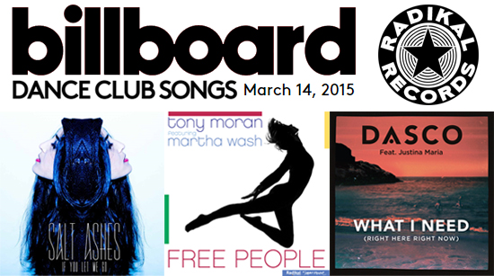 3 Radikal Records Singles In the Billboard Dance Club Chart Top 30
