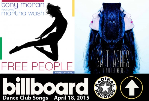 Radikal Records in Billboard Dance Club Top 5