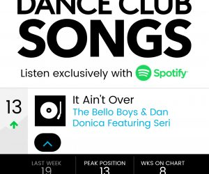 "The Bello Boys & Dan Donica's ""It Ain't Over (Feat. Seri)"" Jumps To #13 On Billboard Dance Club Chart"