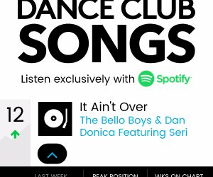 "The Bello Boys & Dan Donica's ""It Ain't Over (feat. Seri)"" Climbs To #12 on Billboard Dance Club Chart"
