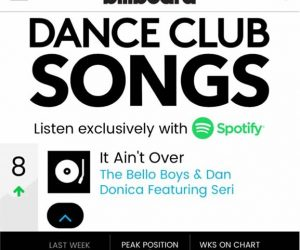"The Bello Boys & Dan Donica's ""It Ain't Over (Feat. Seri)"" Cracks Top 10 on Billboard Dance Club Chart"