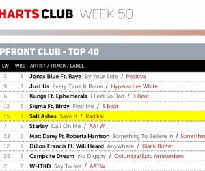 Salt Ashes' 'Save It' Climbs the Music Week Club Charts
