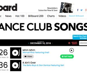 Two Radikal Records Singles Land on Billboard's Dance Club Song Top 50