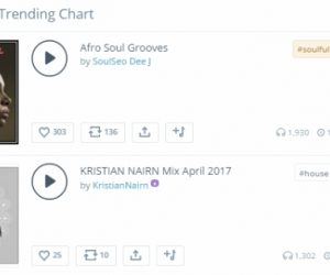 Kristian Nairn's April Mix Climbs the Mixcloud House Charts