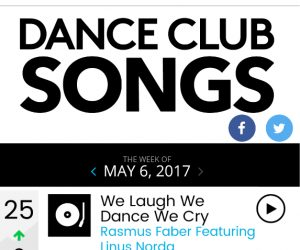 "Rasmus Faber's ""We Laugh We Dance We Cry"" Climbs to #25 on Billboard's Dance Club Chart"