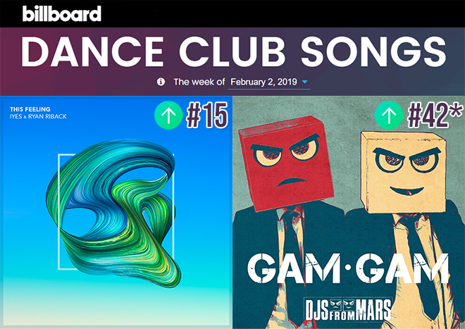 Billboard Dance Club Chart - Feb 2nd 2019 2
