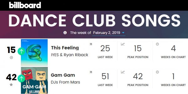 Billboard Dance Club Chart - Feb 2nd 2019 3
