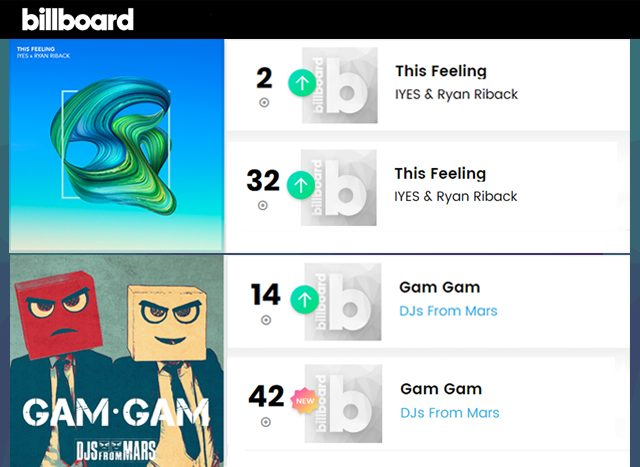 Billboard Dance Charts - March 2, 2019