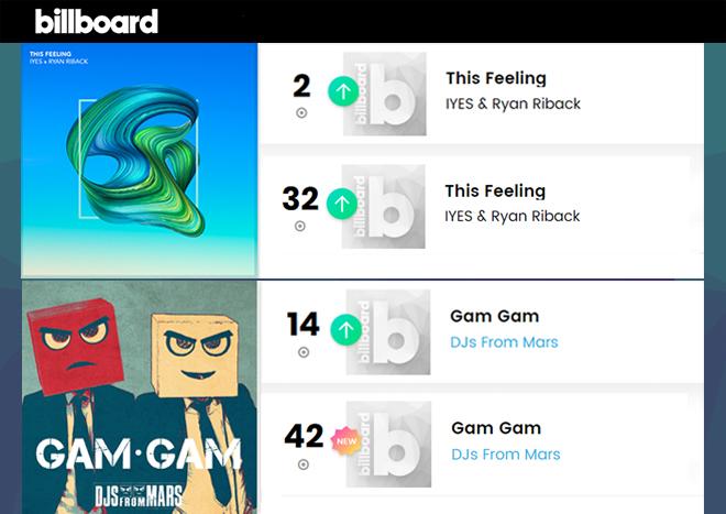 Billboard Dance Charts - March 2, 2019