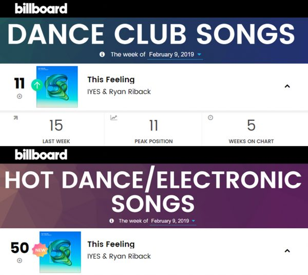 Billboard Dance Club Chart - Feb 9th 2019