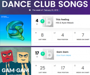 "Radikal Singles Continue to Climb the Billboard Dance Charts with ""This Feeling"" & ""Gam Gam"""