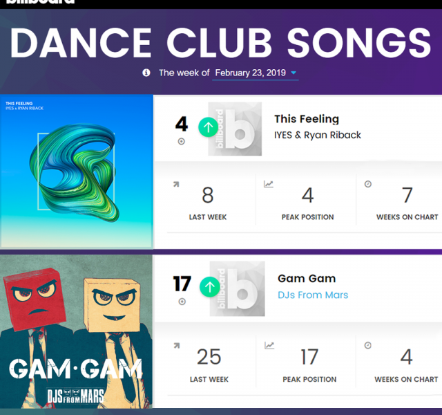 Billboard Dance Club Chart - February 23, 2019