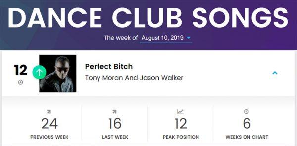 Perfect Bitch - Billboard Dance Club - 12
